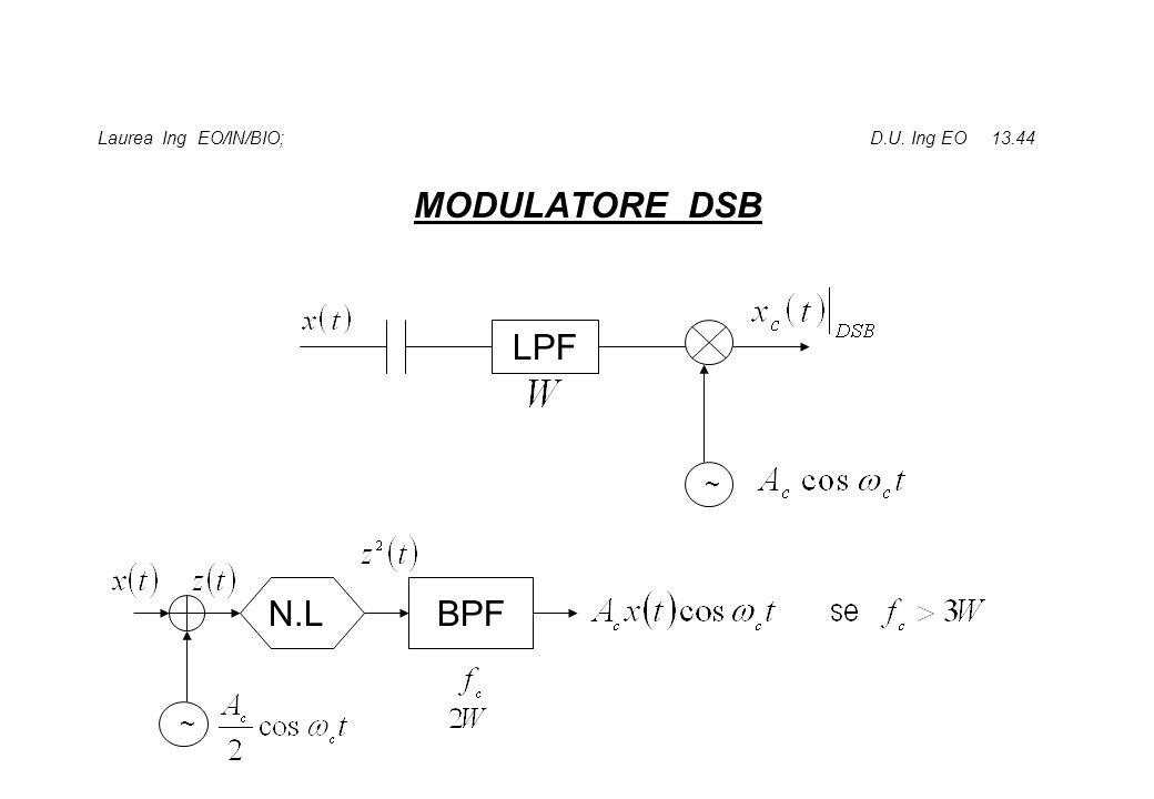Laurea Ing EO/IN/BIO; D.U. Ing EO 13.44 MODULATORE DSB LPF ~ BPFN.L ~