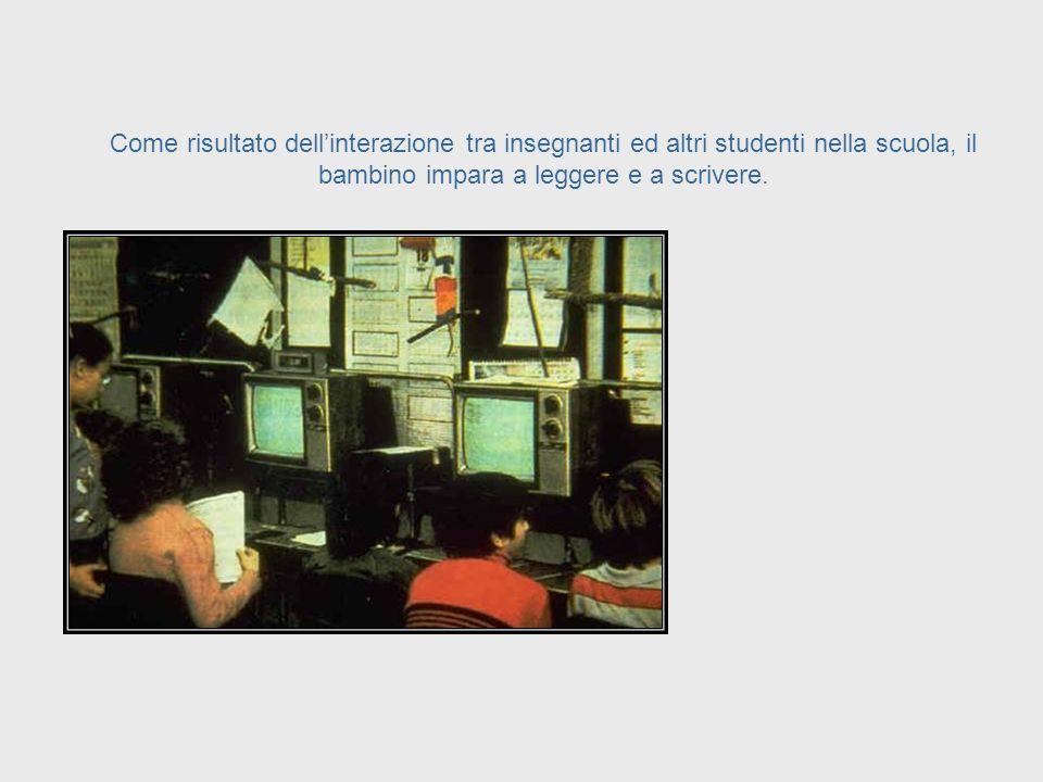 Come secondo esempio prendiamo il processo educativo di un bambino. Il bambino viene mandato in una scuola. Educating Children