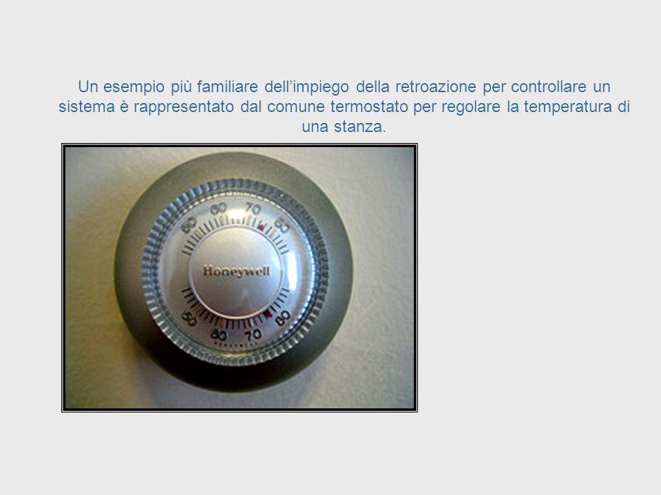 Retroazione Il cannone antiaereo rappresenta una dimostrazione del principio cibernetico di retroazione. La Retroazione rappresenta linformazione sul