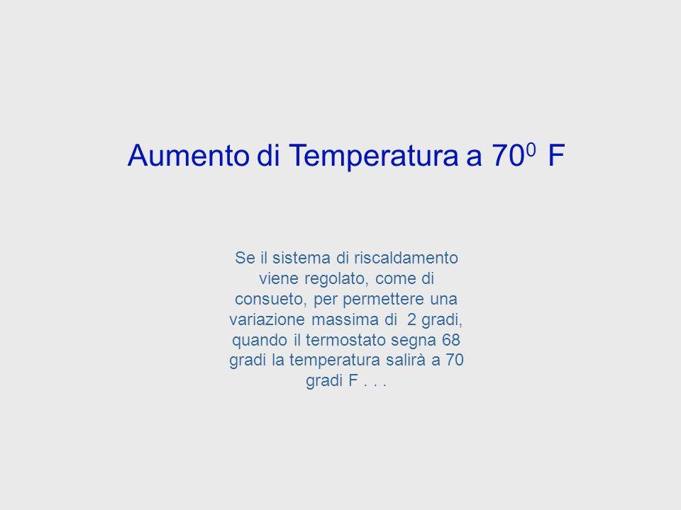 Un esempio più familiare dellimpiego della retroazione per controllare un sistema è rappresentato dal comune termostato per regolare la temperatura di
