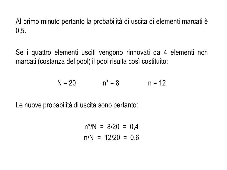 Al primo minuto pertanto la probabilità di uscita di elementi marcati è 0,5. Se i quattro elementi usciti vengono rinnovati da 4 elementi non marcati