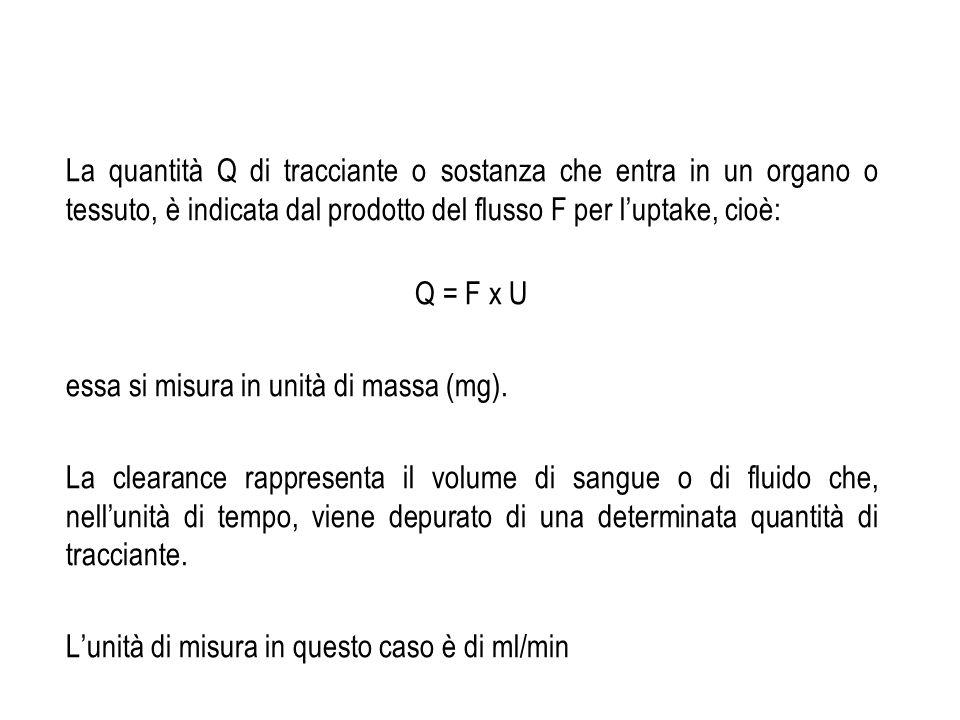 La quantità Q di tracciante o sostanza che entra in un organo o tessuto, è indicata dal prodotto del flusso F per luptake, cioè: Q = F x U essa si mis