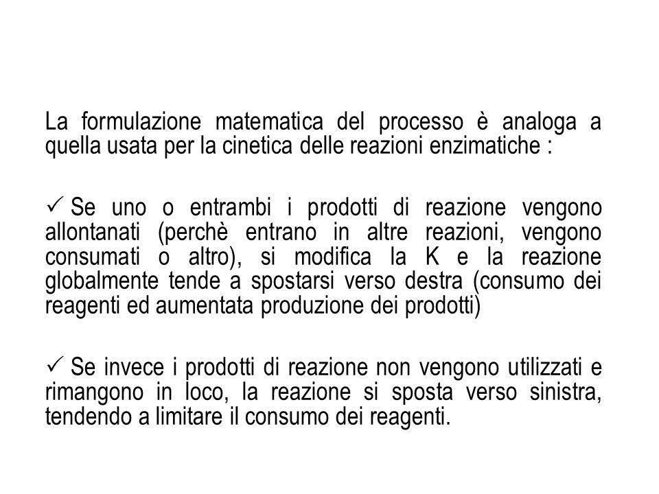 La formulazione matematica del processo è analoga a quella usata per la cinetica delle reazioni enzimatiche : Se uno o entrambi i prodotti di reazione
