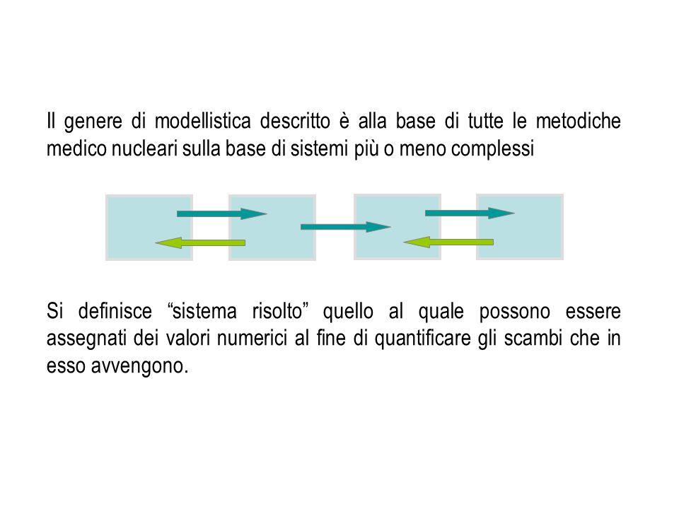 Allequilibrio, cioè quando tutto il tracciante è completamente diffuso nel compartimento, il volume di distribuzione si ricava dalla relazione: Vd = Q / C ovvero, in ambito medico-nucleare, dal rapporto fra dose iniettata e concentrazione ottenuta.