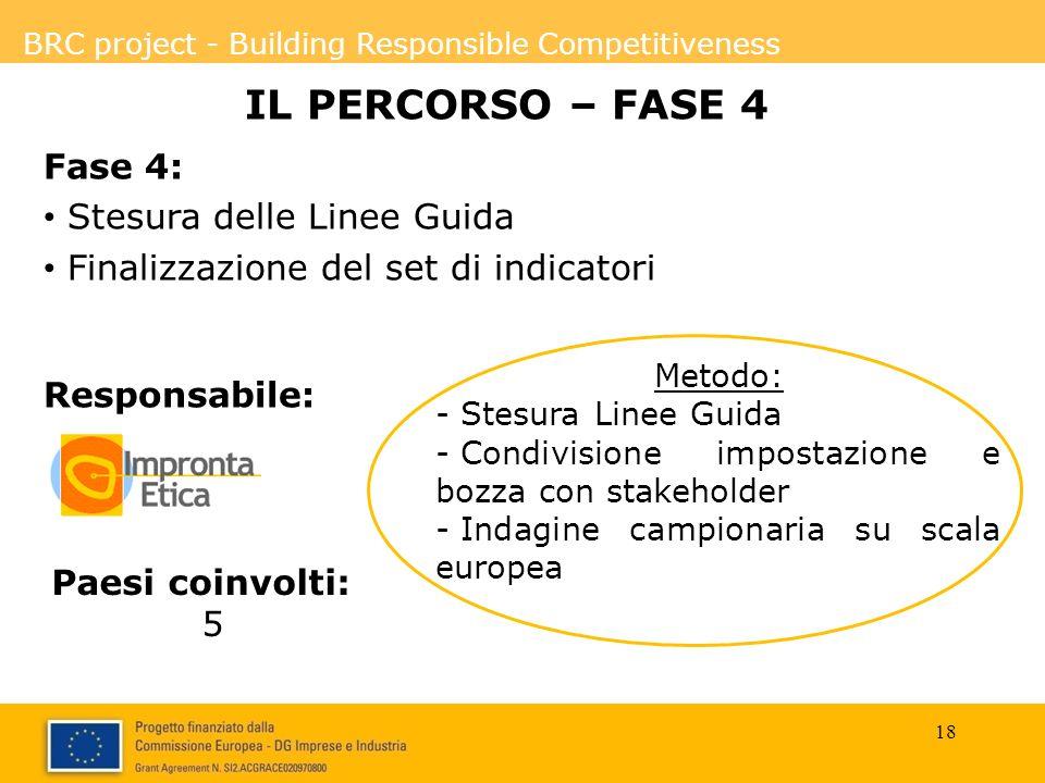 BRC project - Building Responsible Competitiveness Fase 4: Stesura delle Linee Guida Finalizzazione del set di indicatori IL PERCORSO – FASE 4 Metodo: - Stesura Linee Guida - Condivisione impostazione e bozza con stakeholder - Indagine campionaria su scala europea Responsabile: 18 Paesi coinvolti: 5