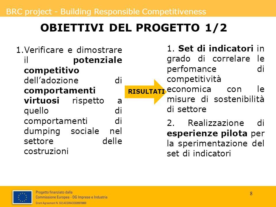 BRC project - Building Responsible Competitiveness OBIETTIVI DEL PROGETTO 1/2 1.Verificare e dimostrare il potenziale competitivo delladozione di comportamenti virtuosi rispetto a quello di comportamenti di dumping sociale nel settore delle costruzioni 1.