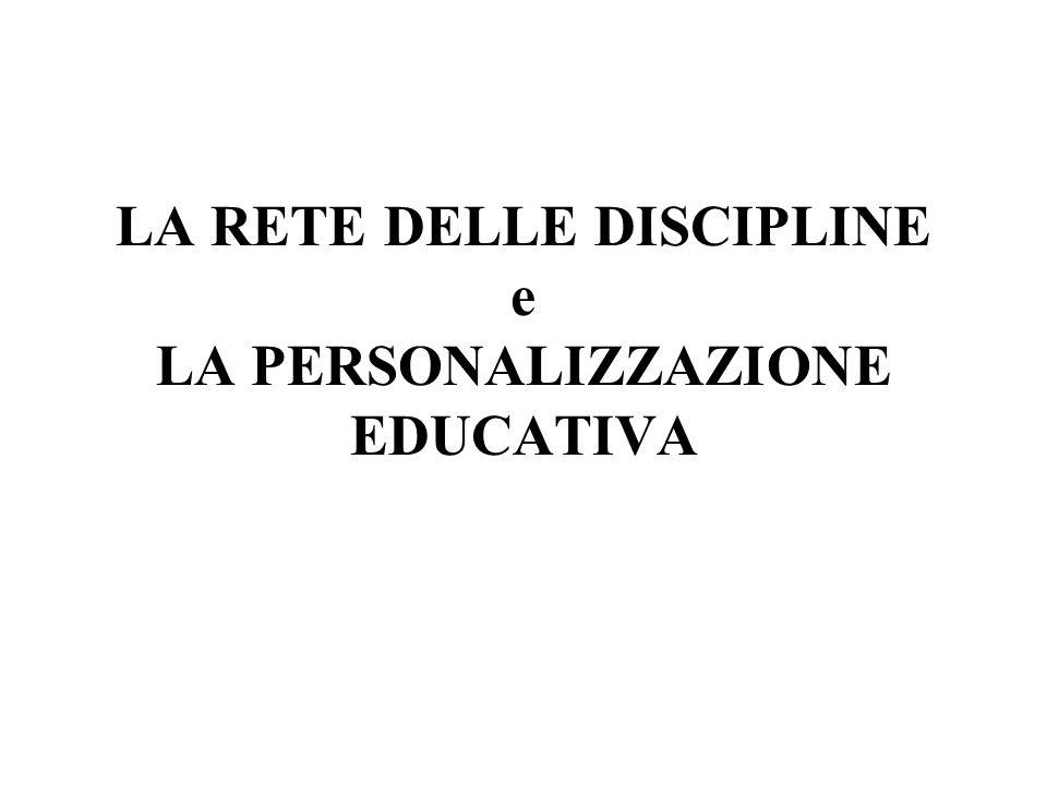 LA RETE DELLE DISCIPLINE e LA PERSONALIZZAZIONE EDUCATIVA