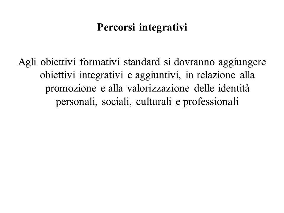 Percorsi integrativi Agli obiettivi formativi standard si dovranno aggiungere obiettivi integrativi e aggiuntivi, in relazione alla promozione e alla valorizzazione delle identità personali, sociali, culturali e professionali