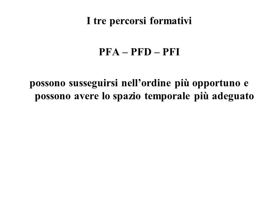 I tre percorsi formativi PFA – PFD – PFI possono susseguirsi nellordine più opportuno e possono avere lo spazio temporale più adeguato