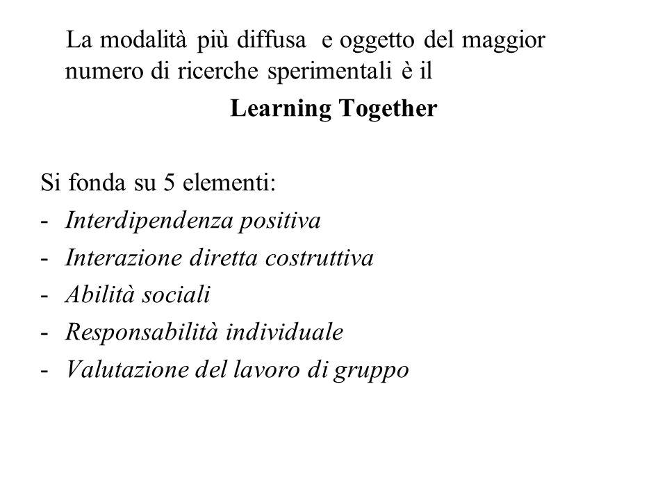 La modalità più diffusa e oggetto del maggior numero di ricerche sperimentali è il Learning Together Si fonda su 5 elementi: -Interdipendenza positiva -Interazione diretta costruttiva -Abilità sociali -Responsabilità individuale -Valutazione del lavoro di gruppo