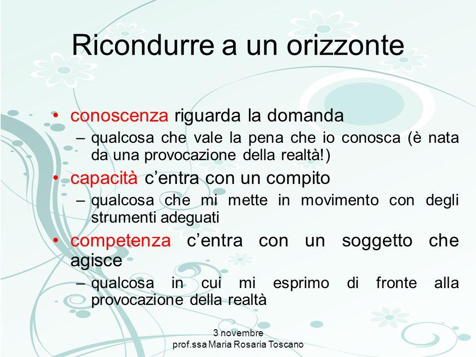 3 novembre prof.ssa Maria Rosaria Toscano Ricondurre a un orizzonte conoscenza riguarda la domanda –qualcosa che vale la pena che io conosca (è nata d