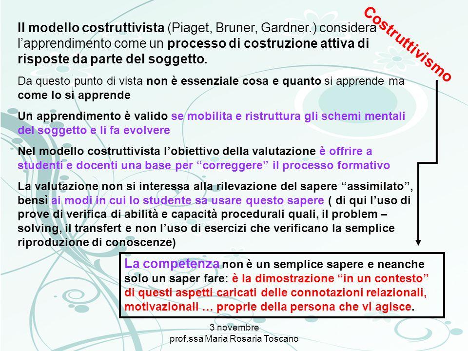 3 novembre prof.ssa Maria Rosaria Toscano Costruttivismo Il modello costruttivista (Piaget, Bruner, Gardner.) considera lapprendimento come un process