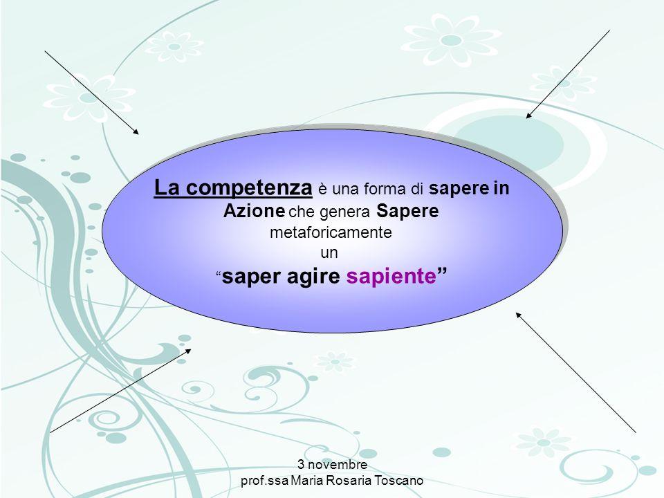 3 novembre prof.ssa Maria Rosaria Toscano La competenza è una forma di sapere in Azione che genera Sapere metaforicamente un saper agire sapiente La c
