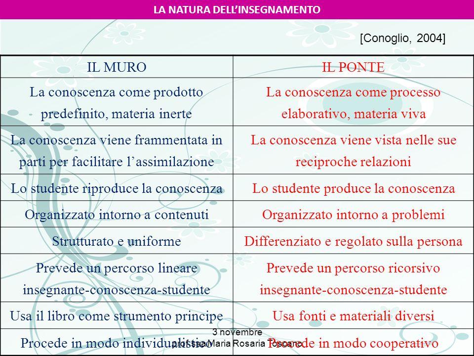 3 novembre prof.ssa Maria Rosaria Toscano IL MUROIL PONTE La conoscenza come prodotto predefinito, materia inerte La conoscenza come processo elaborat
