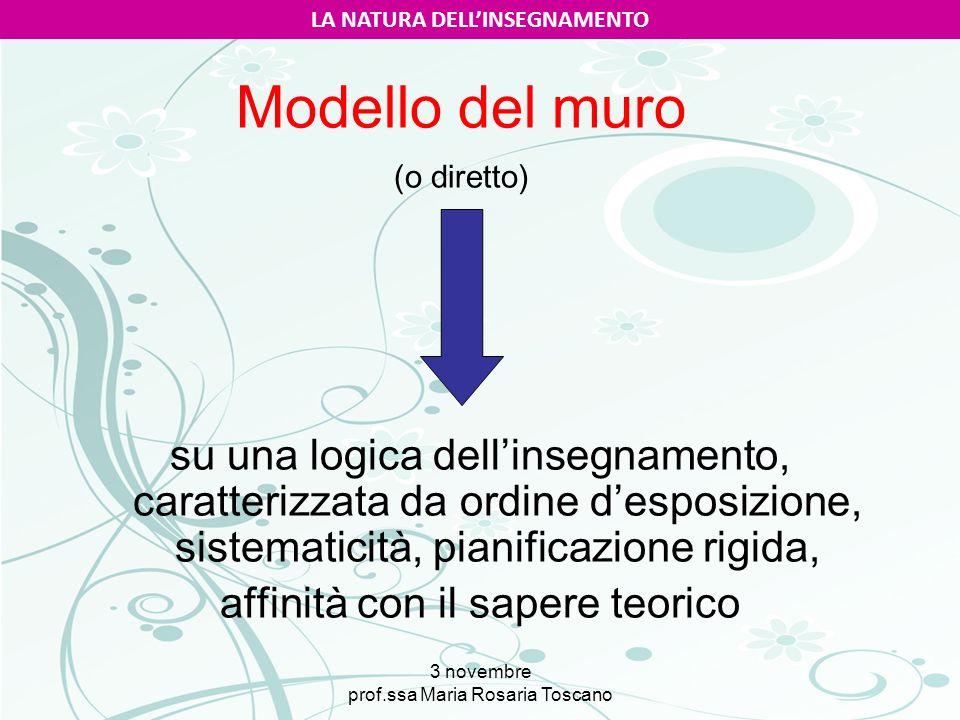 3 novembre prof.ssa Maria Rosaria Toscano Modello del muro (o diretto) su una logica dellinsegnamento, caratterizzata da ordine desposizione, sistemat