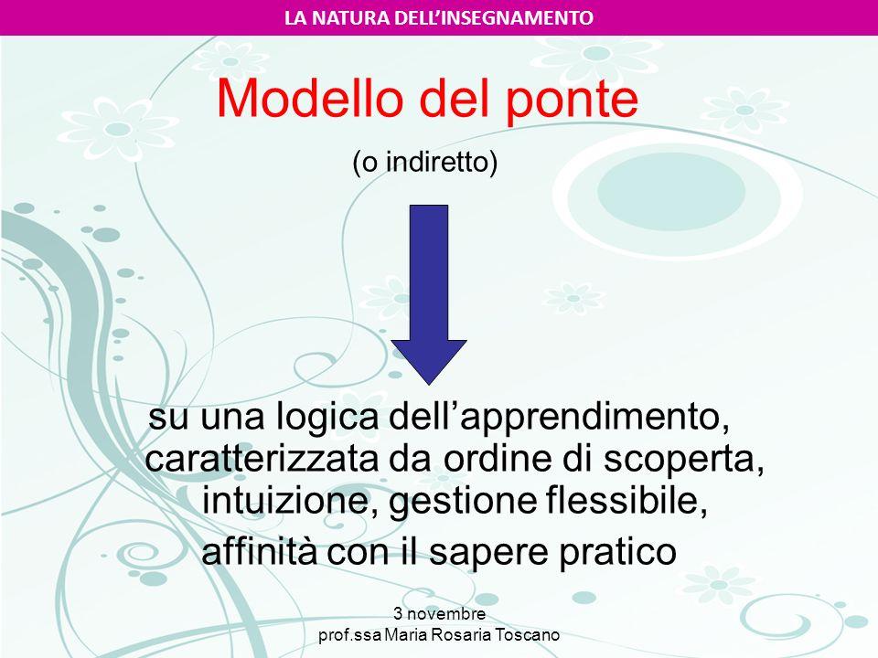 3 novembre prof.ssa Maria Rosaria Toscano Modello del ponte (o indiretto) su una logica dellapprendimento, caratterizzata da ordine di scoperta, intui
