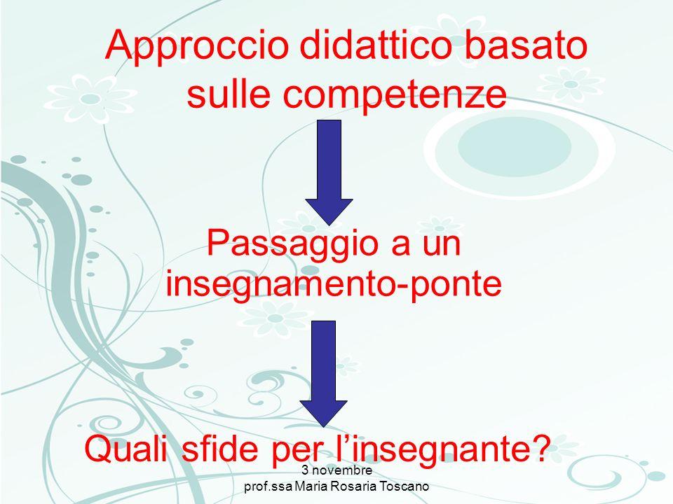 3 novembre prof.ssa Maria Rosaria Toscano Approccio didattico basato sulle competenze Passaggio a un insegnamento-ponte Quali sfide per linsegnante?