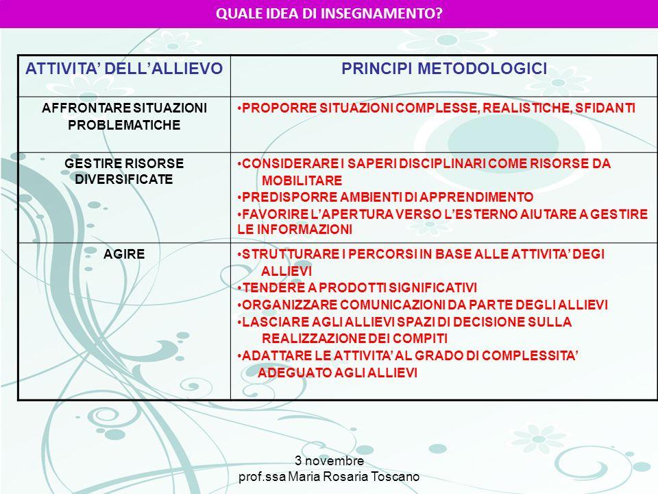 3 novembre prof.ssa Maria Rosaria Toscano QUALE IDEA DI INSEGNAMENTO? ATTIVITA DELLALLIEVO PRINCIPI METODOLOGICI AFFRONTARE SITUAZIONI PROBLEMATICHE P