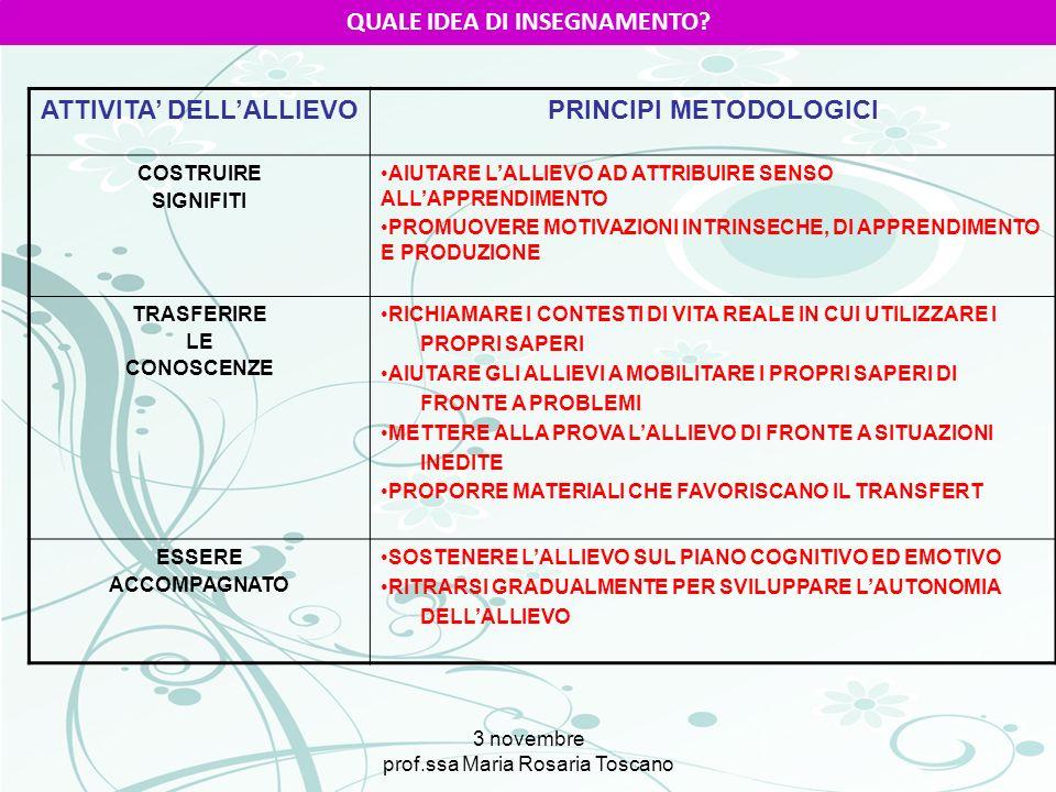 3 novembre prof.ssa Maria Rosaria Toscano QUALE IDEA DI INSEGNAMENTO? ATTIVITA DELLALLIEVO PRINCIPI METODOLOGICI COSTRUIRE SIGNIFITI AIUTARE LALLIEVO