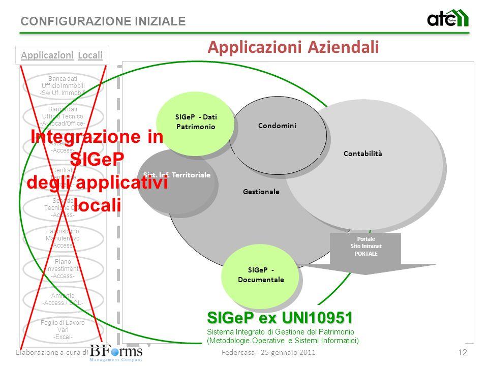 Federcasa - 25 gennaio 2011Elaborazione a cura di 12 Applicazioni Aziendali Applicazioni Locali Banca dati Ufficio Immobili -Sw Uf.