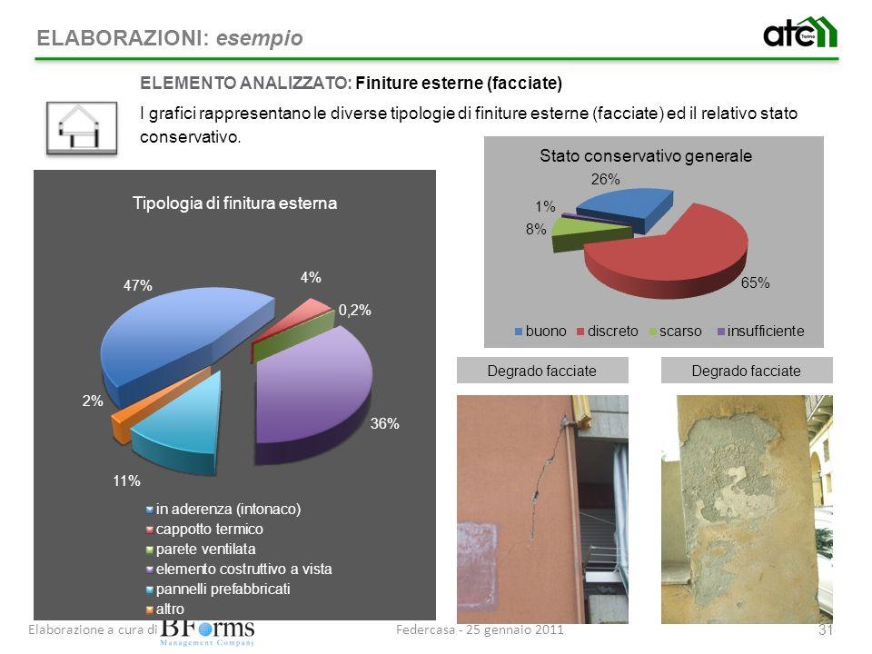 Federcasa - 25 gennaio 2011Elaborazione a cura di 31 ELEMENTO ANALIZZATO: Finiture esterne (facciate) I grafici rappresentano le diverse tipologie di finiture esterne (facciate) ed il relativo stato conservativo.