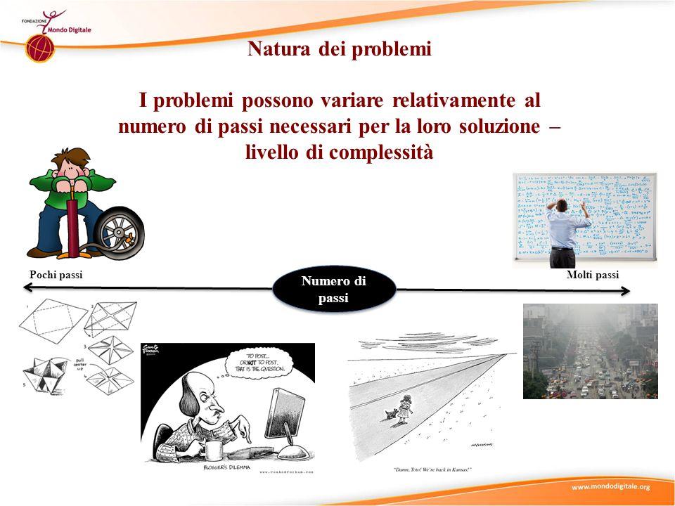 Pochi passi Molti passi Numero di passi Natura dei problemi I problemi possono variare relativamente al numero di passi necessari per la loro soluzion