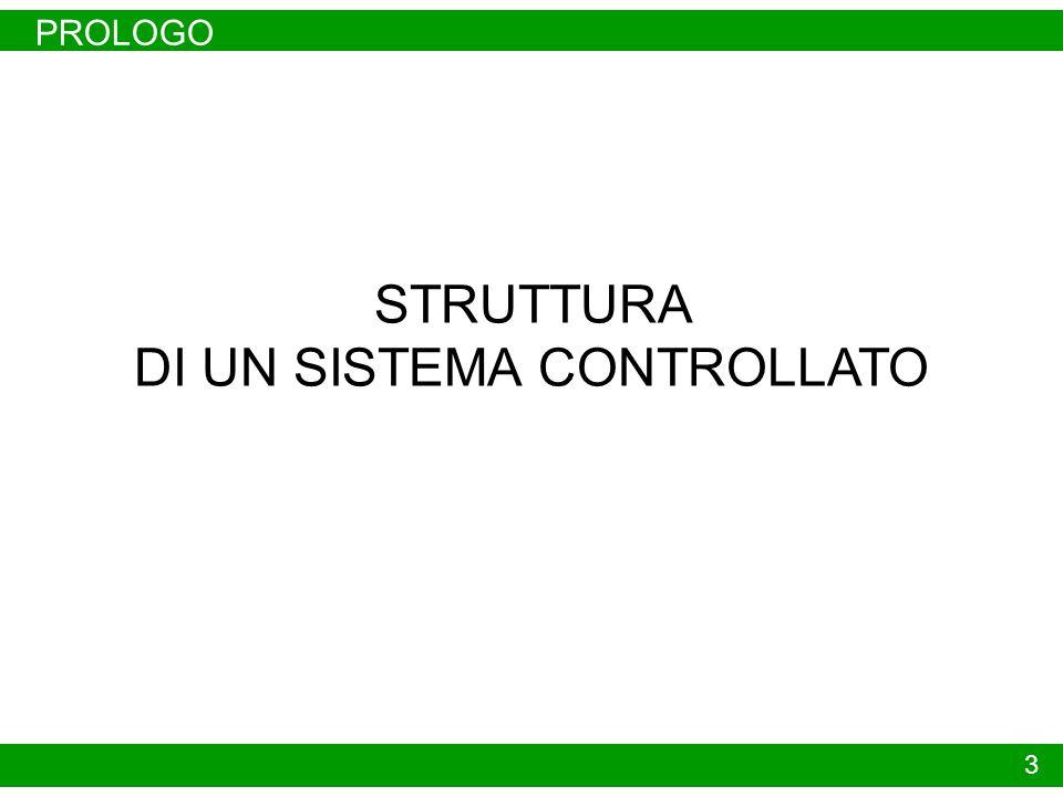 SISTEMA DA CONTROLLARE STRUMENTAZIONE MODALITÀ DI CONTROLLO STRUTTURA DI UN SISTEMA CONTROLLATO 4 PROGETTAZIONE DI UN SISTEMA COMPLESSO STRUTTURA DI UN SISTEMA CONTROLLATO