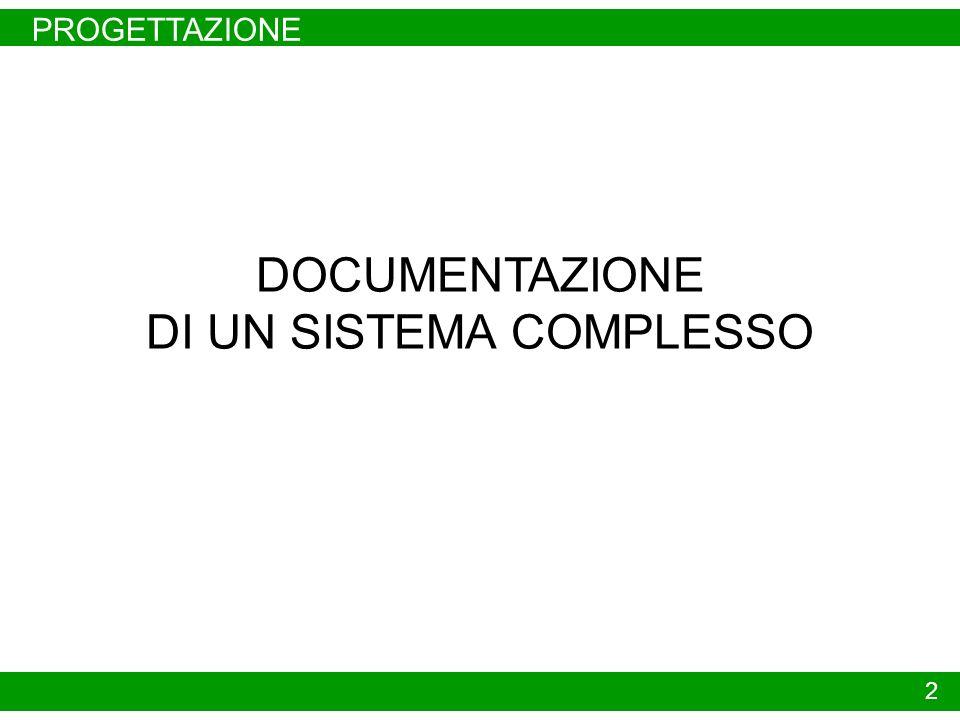 PROGETTAZIONE 2 DOCUMENTAZIONE DI UN SISTEMA COMPLESSO