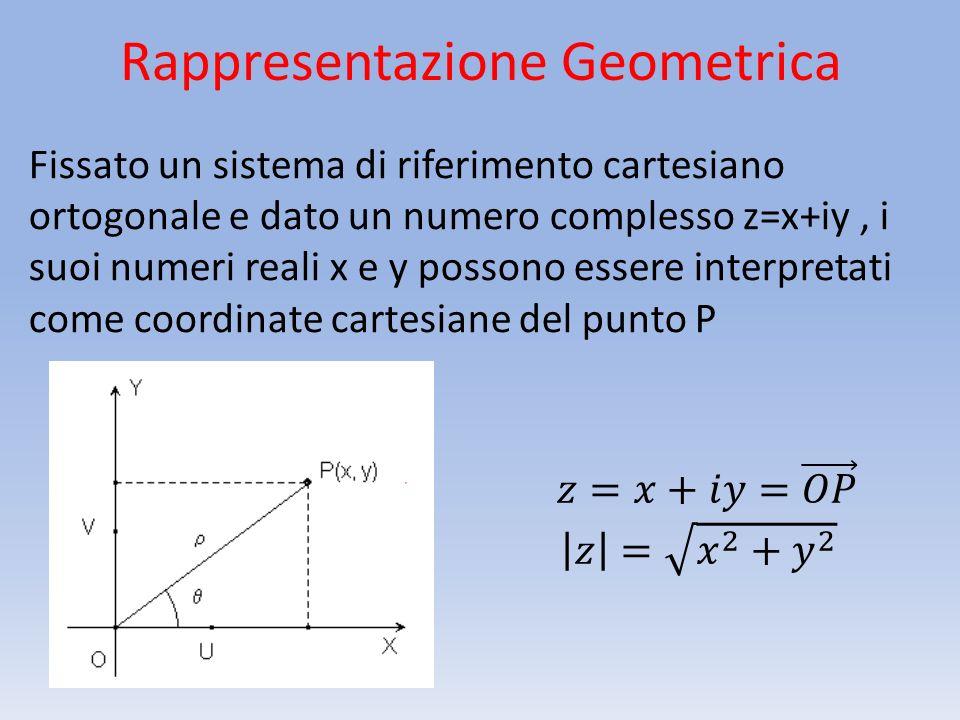 Rappresentazione Geometrica Fissato un sistema di riferimento cartesiano ortogonale e dato un numero complesso z=x+iy, i suoi numeri reali x e y possono essere interpretati come coordinate cartesiane del punto P