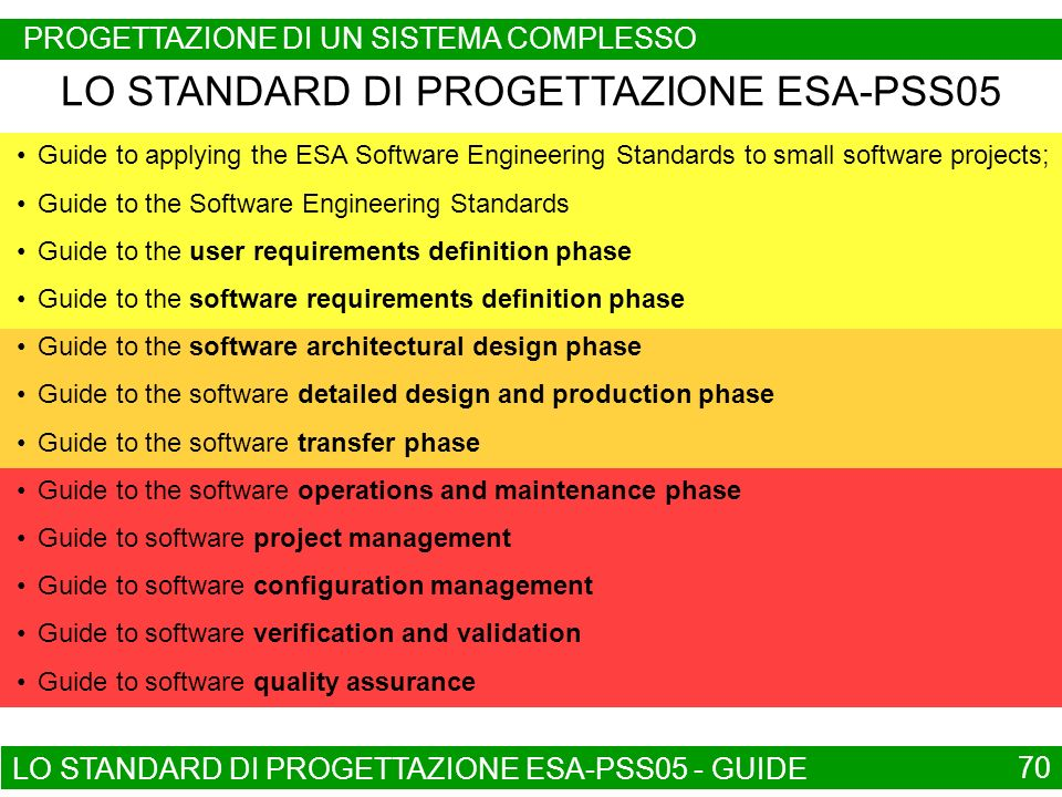 Guide to applying the ESA Software Engineering Standards to small software projects; Guide to the Software Engineering Standards Guide to the user req