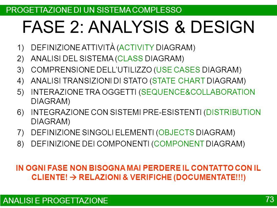 ANALISI E PROGETTAZIONE 73 FASE 2: ANALYSIS & DESIGN 1)DEFINIZIONE ATTIVITÀ (ACTIVITY DIAGRAM) 2)ANALISI DEL SISTEMA (CLASS DIAGRAM) 3)COMPRENSIONE DE