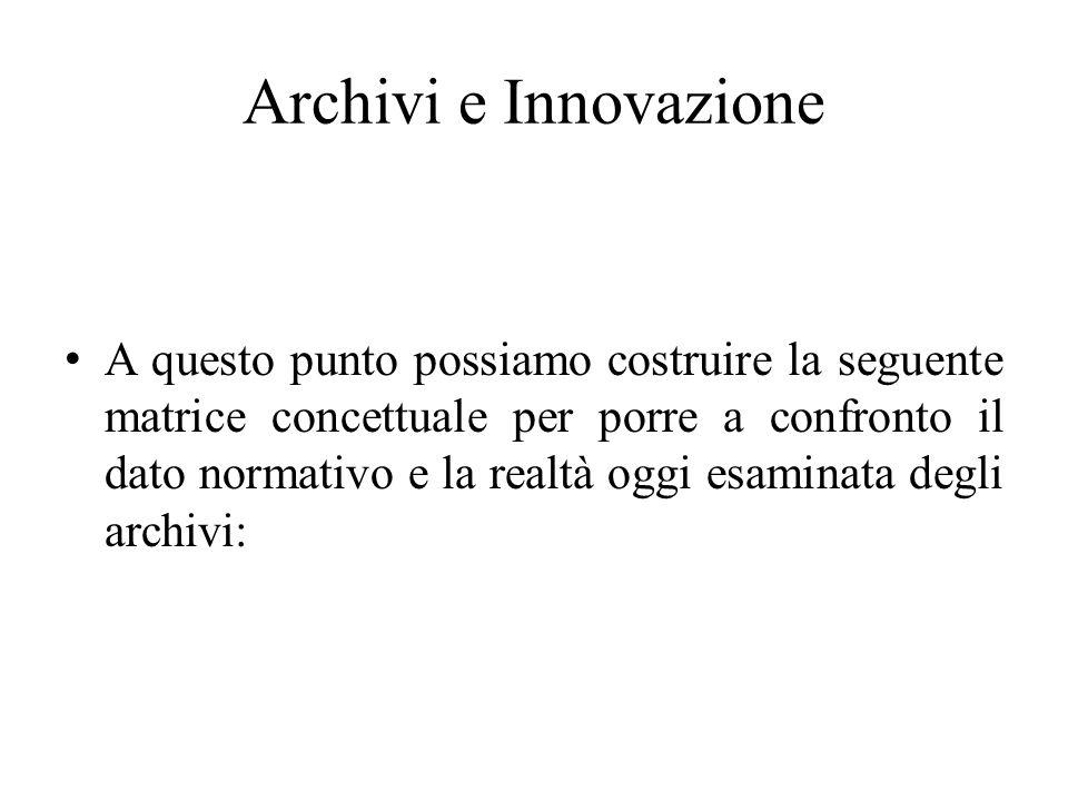 Archivi e Innovazione A questo punto possiamo costruire la seguente matrice concettuale per porre a confronto il dato normativo e la realtà oggi esami