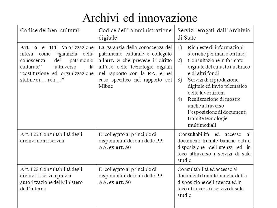 Archivi ed innovazione Codice dei beni culturaliCodice dell amministrazione digitale Servizi erogati dallArchivio di Stato Art. 6 e 111 Valorizzazione