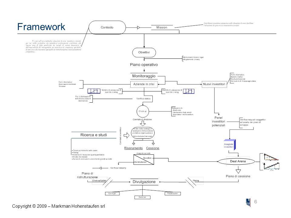 Copyright © 2009 – Markman Hohenstaufen srl 6 Framework
