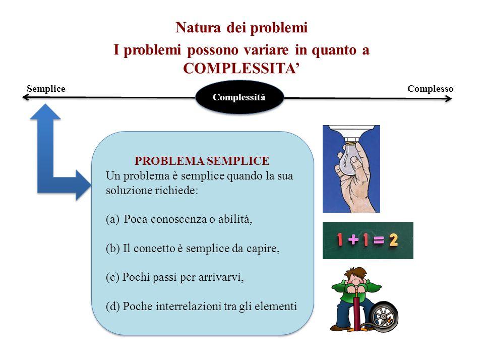 Natura dei problemi I problemi possono variare in quanto a COMPLESSITA SempliceComplesso Complessità PROBLEMA SEMPLICE Un problema è semplice quando la sua soluzione richiede: (a)Poca conoscenza o abilità, (b) Il concetto è semplice da capire, (c) Pochi passi per arrivarvi, (d) Poche interrelazioni tra gli elementi PROBLEMA SEMPLICE Un problema è semplice quando la sua soluzione richiede: (a)Poca conoscenza o abilità, (b) Il concetto è semplice da capire, (c) Pochi passi per arrivarvi, (d) Poche interrelazioni tra gli elementi