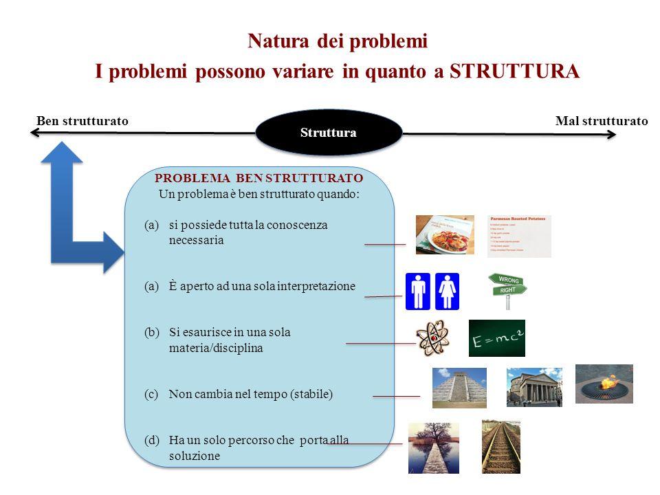 Natura dei problemi I problemi possono variare in quanto a STRUTTURA Ben strutturatoMal strutturato Struttura PROBLEMA BEN STRUTTURATO Un problema è b