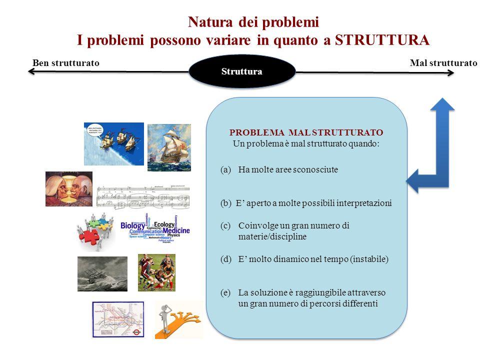 Ben strutturatoMal strutturato Struttura PROBLEMA MAL STRUTTURATO Un problema è mal strutturato quando: (a)Ha molte aree sconosciute (b) E aperto a molte possibili interpretazioni (c)Coinvolge un gran numero di materie/discipline (d)E molto dinamico nel tempo (instabile) (e)La soluzione è raggiungibile attraverso un gran numero di percorsi differenti PROBLEMA MAL STRUTTURATO Un problema è mal strutturato quando: (a)Ha molte aree sconosciute (b) E aperto a molte possibili interpretazioni (c)Coinvolge un gran numero di materie/discipline (d)E molto dinamico nel tempo (instabile) (e)La soluzione è raggiungibile attraverso un gran numero di percorsi differenti Natura dei problemi I problemi possono variare in quanto a STRUTTURA