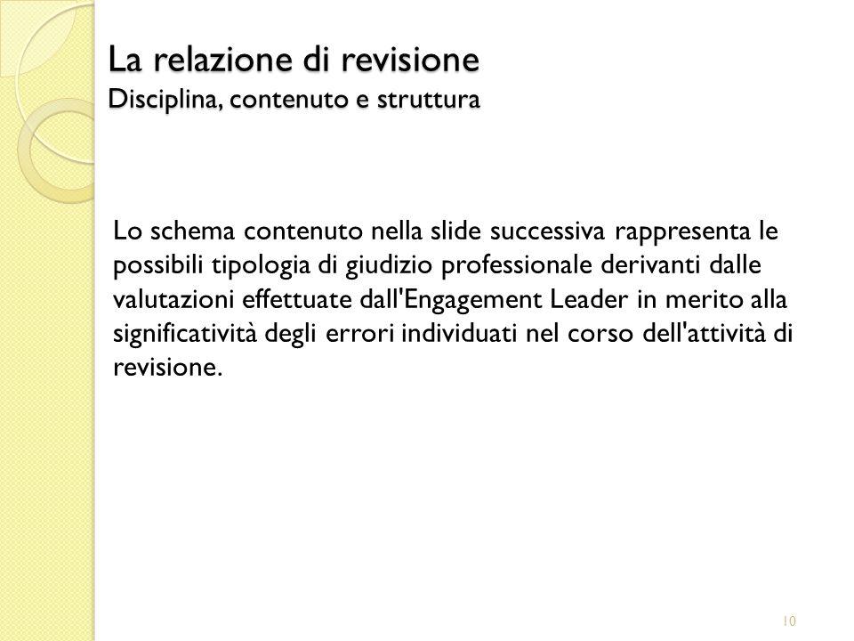10 La relazione di revisione Disciplina, contenuto e struttura Lo schema contenuto nella slide successiva rappresenta le possibili tipologia di giudiz