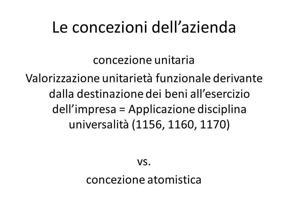 Le concezioni dellazienda concezione unitaria Valorizzazione unitarietà funzionale derivante dalla destinazione dei beni allesercizio dellimpresa = Ap