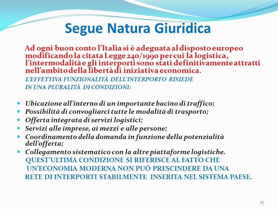 Segue Natura Giuridica Ad ogni buon conto lItalia si è adeguata al disposto europeo modificando la citata Legge 240/1990 per cui la logistica, linterm