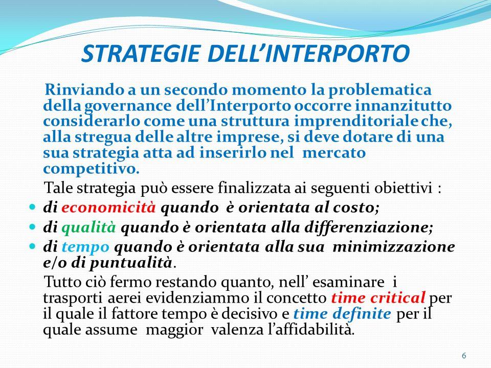 STRATEGIE DELLINTERPORTO Rinviando a un secondo momento la problematica della governance dellInterporto occorre innanzitutto considerarlo come una struttura imprenditoriale che, alla stregua delle altre imprese, si deve dotare di una sua strategia atta ad inserirlo nel mercato competitivo.