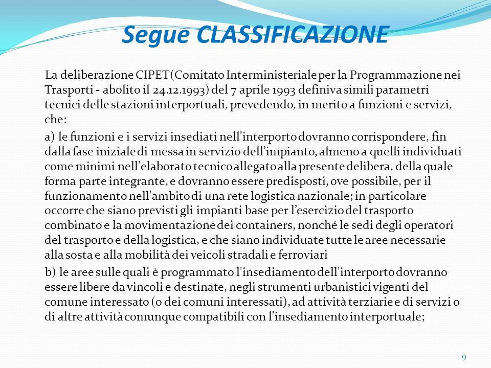 Segue CLASSIFICAZIONE La deliberazione CIPET(Comitato Interministeriale per la Programmazione nei Trasporti - abolito il 24.12.1993) del 7 aprile 1993