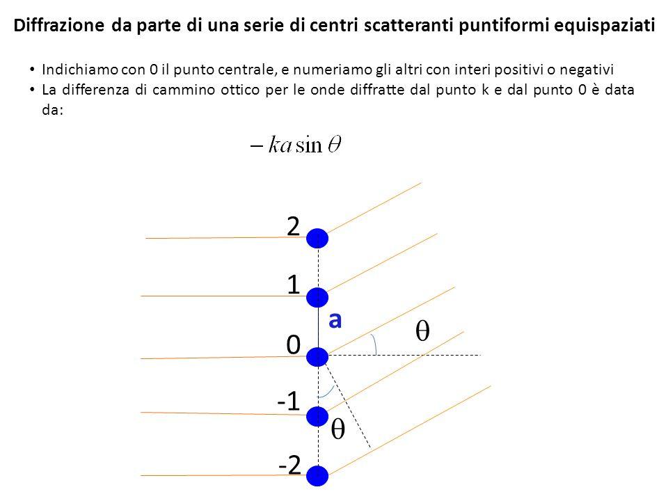 Diffrazione da parte di una serie di centri scatteranti puntiformi equispaziati Indichiamo con 0 il punto centrale, e numeriamo gli altri con interi p