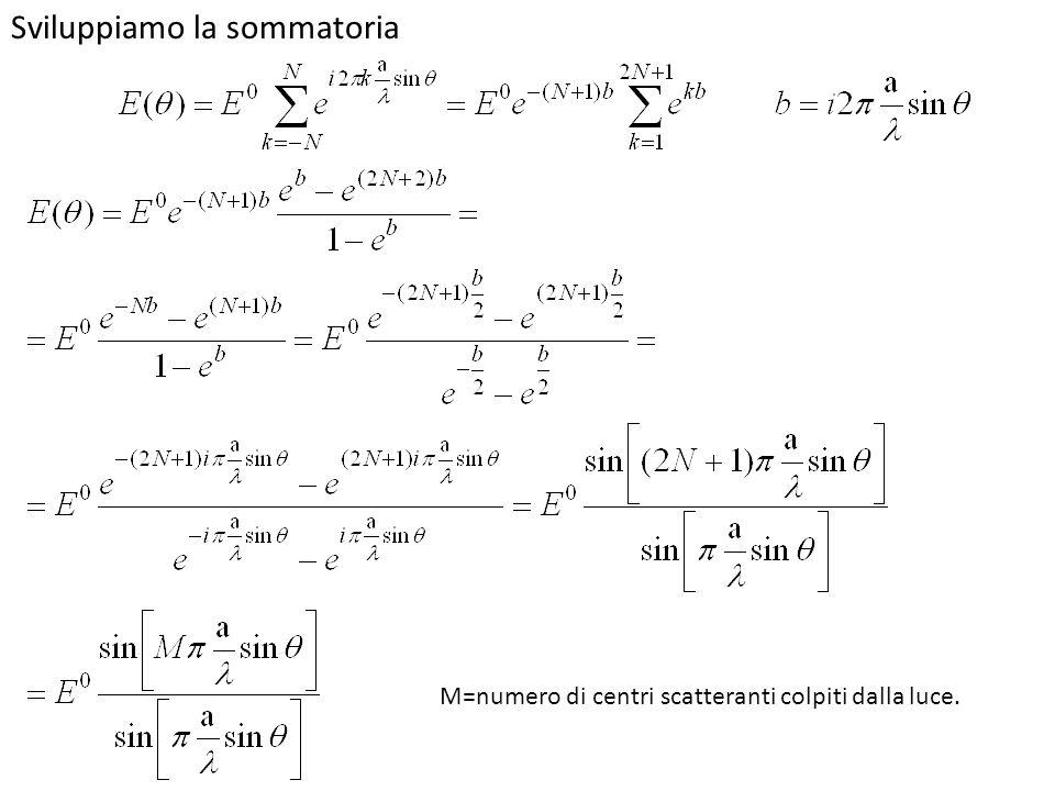 Sviluppiamo la sommatoria M=numero di centri scatteranti colpiti dalla luce.
