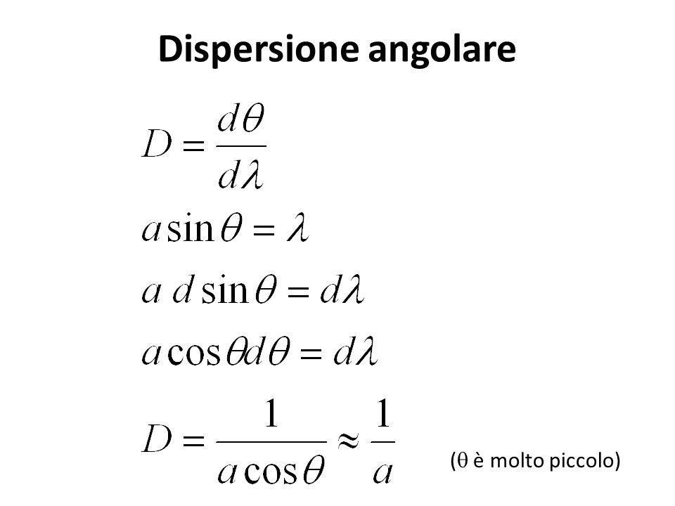 Dispersione angolare ( è molto piccolo)