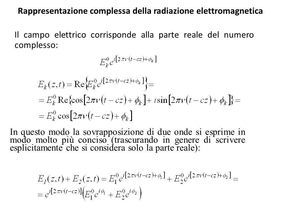 Rappresentazione complessa della radiazione elettromagnetica Il campo elettrico corrisponde alla parte reale del numero complesso: In questo modo la s