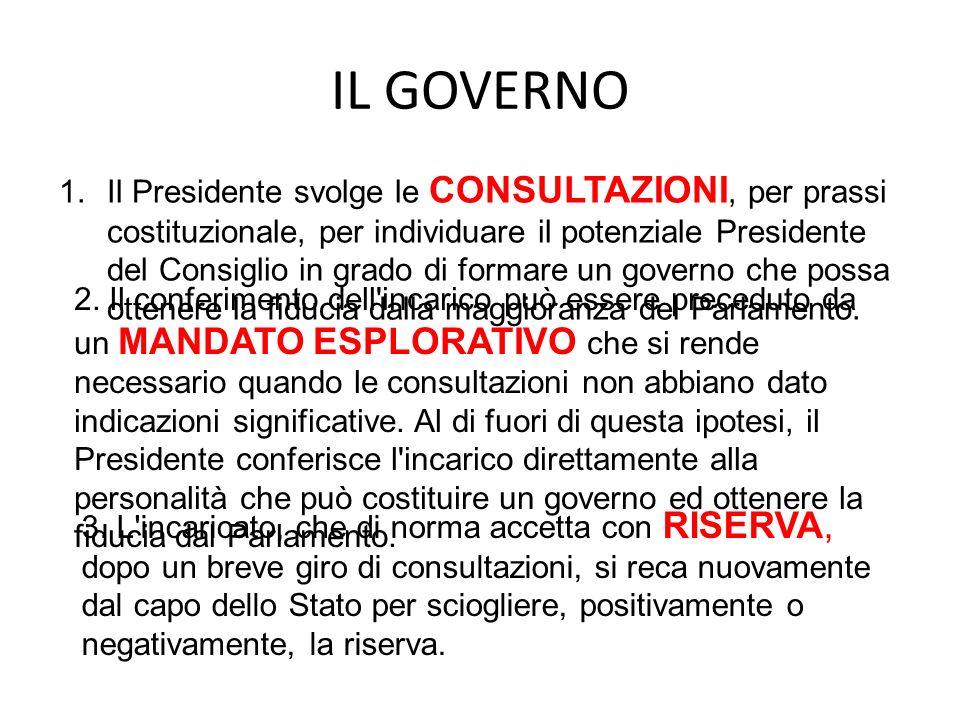 IL GOVERNO 1.Il Presidente svolge le CONSULTAZIONI, per prassi costituzionale, per individuare il potenziale Presidente del Consiglio in grado di form