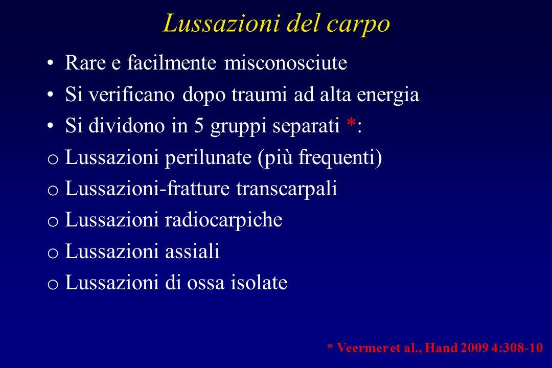 Lussazioni del carpo Rare e facilmente misconosciute Si verificano dopo traumi ad alta energia Si dividono in 5 gruppi separati *: o Lussazioni perilu
