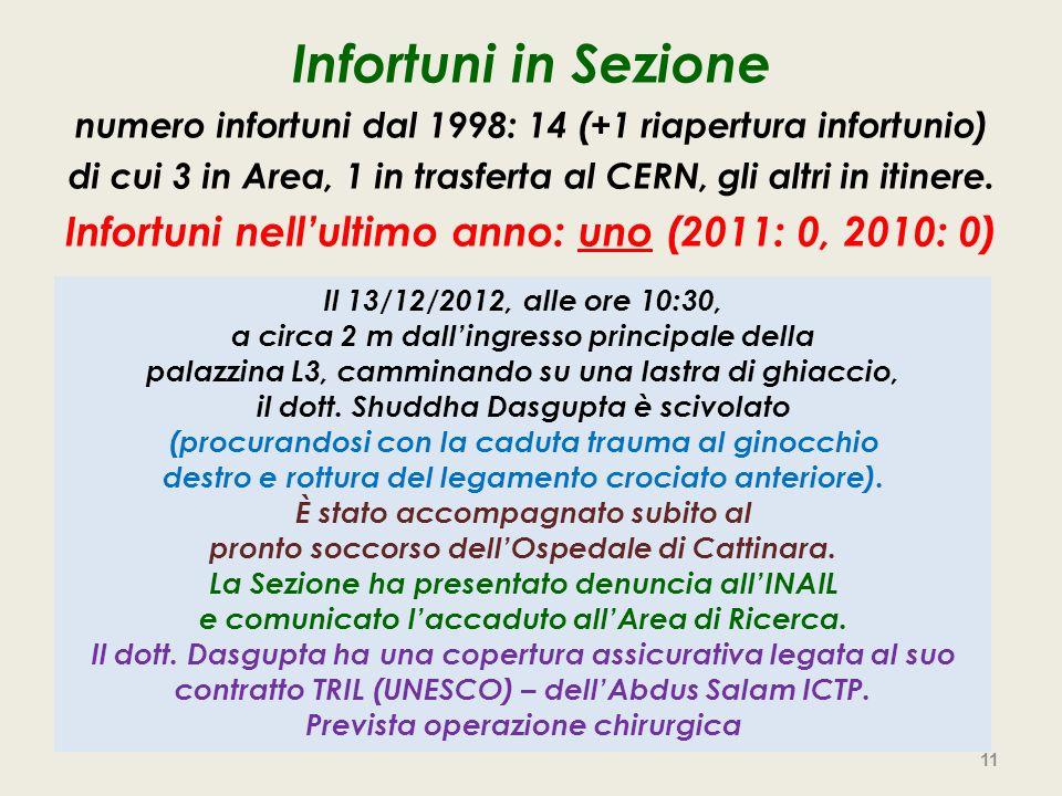 Infortuni in Sezione numero infortuni dal 1998: 14 (+1 riapertura infortunio) di cui 3 in Area, 1 in trasferta al CERN, gli altri in itinere. Infortun