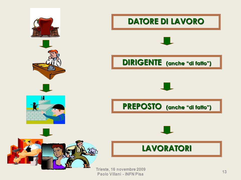 Trieste, 16 novembre 2009 Paolo Villani - INFN Pisa 13 DATORE DI LAVORO DIRIGENTE (anche di fatto) PREPOSTO (anche di fatto) LAVORATORI